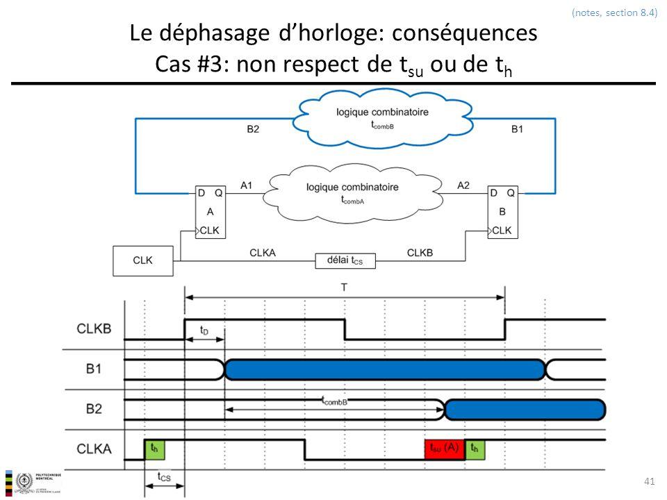 (notes, section 8.4) Le déphasage d'horloge: conséquences Cas #3: non respect de tsu ou de th