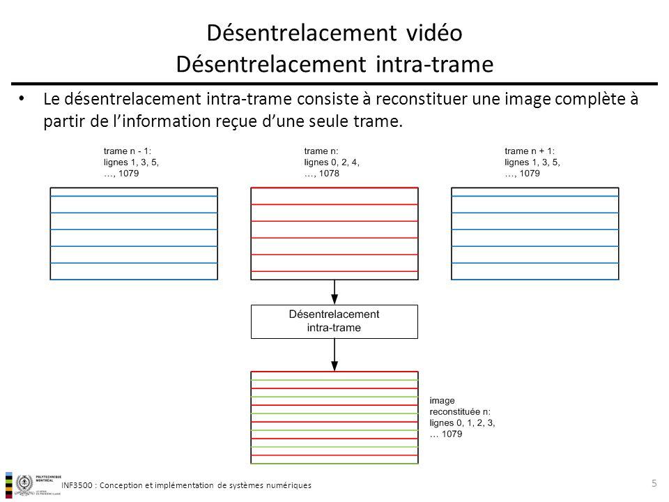Désentrelacement vidéo Désentrelacement intra-trame