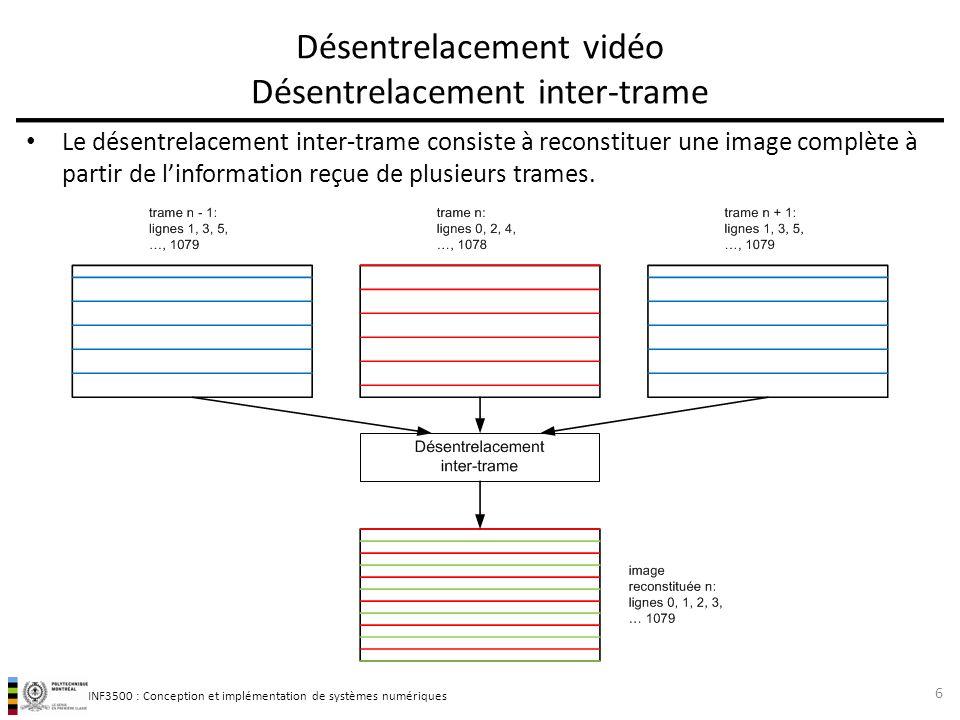 Désentrelacement vidéo Désentrelacement inter-trame