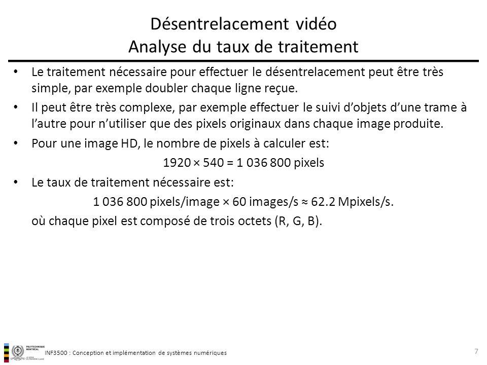 Désentrelacement vidéo Analyse du taux de traitement