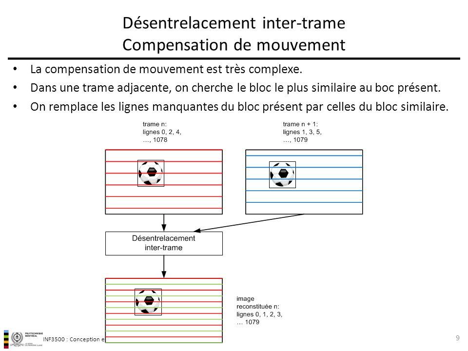 Désentrelacement inter-trame Compensation de mouvement