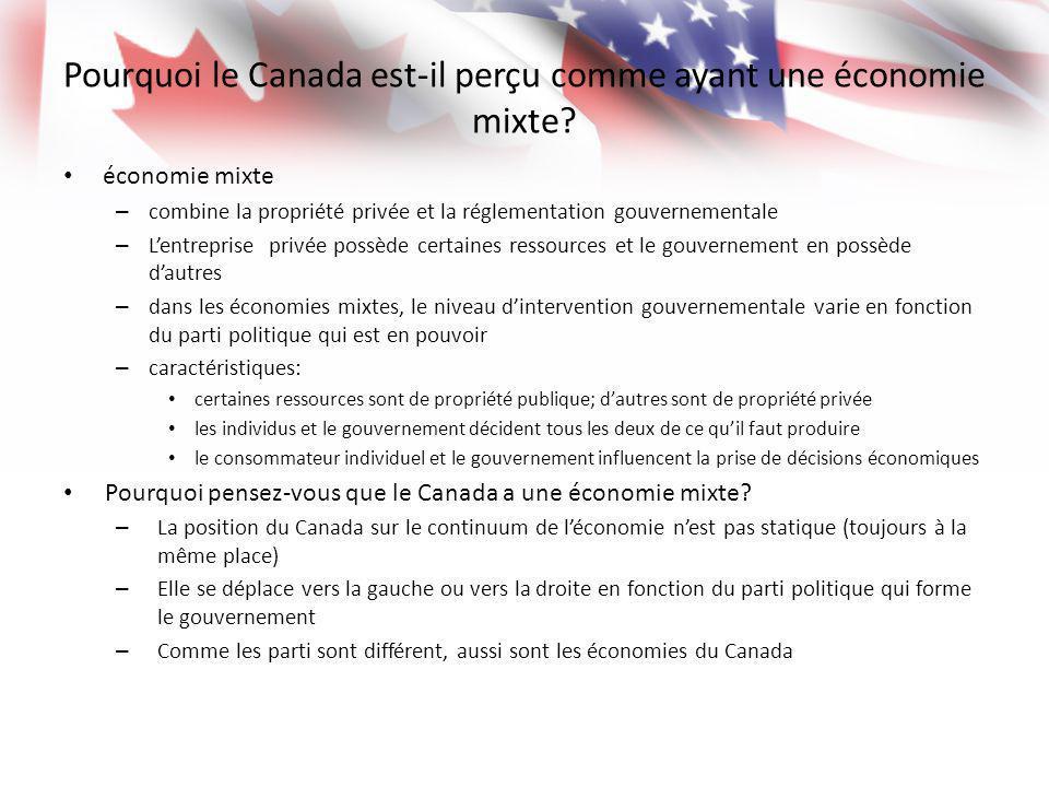Pourquoi le Canada est-il perçu comme ayant une économie mixte