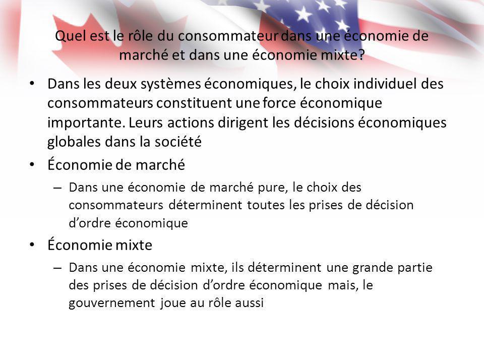 Quel est le rôle du consommateur dans une économie de marché et dans une économie mixte