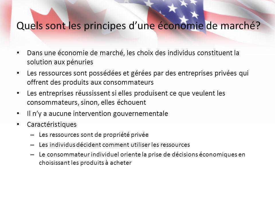 Quels sont les principes d'une économie de marché