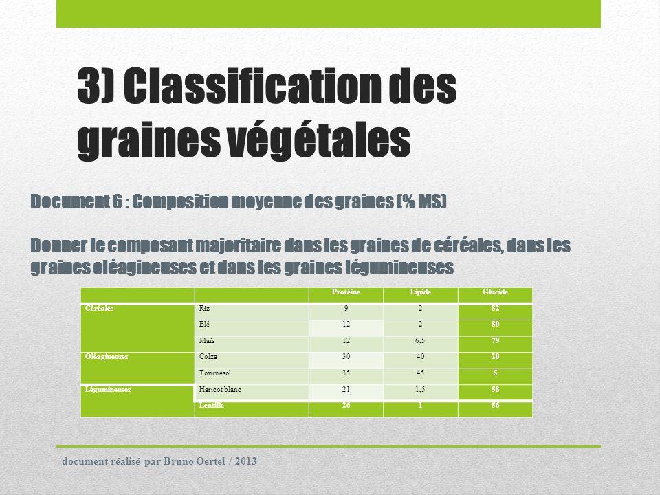 3) Classification des graines végétales