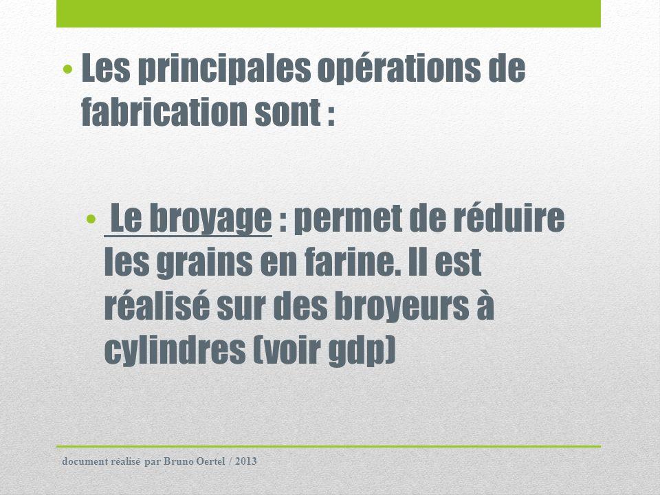 Les principales opérations de fabrication sont :