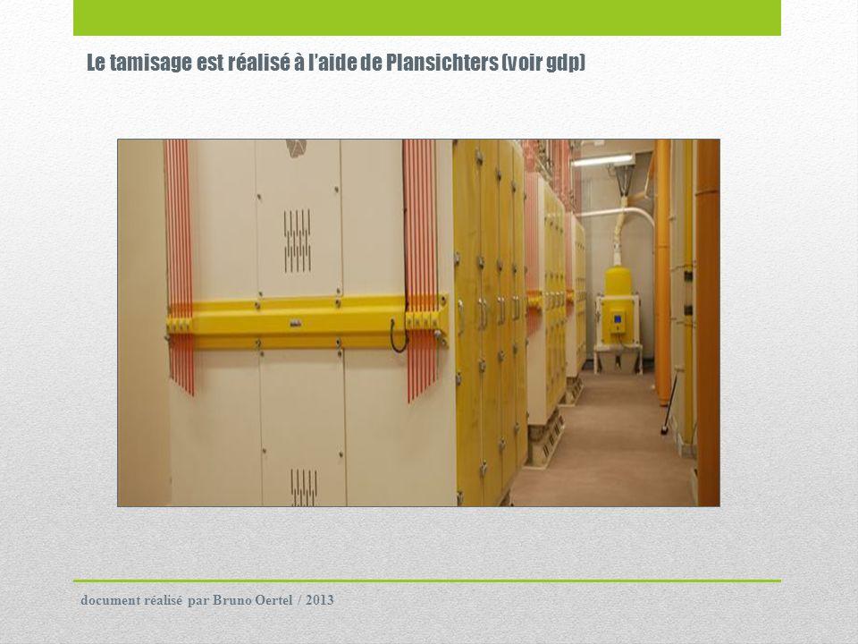 Le tamisage est réalisé à l'aide de Plansichters (voir gdp)