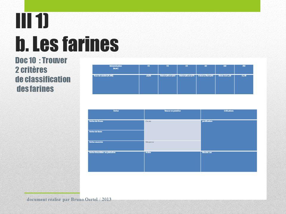 III 1) b. Les farines Doc 10 : Trouver 2 critères de classification des farines