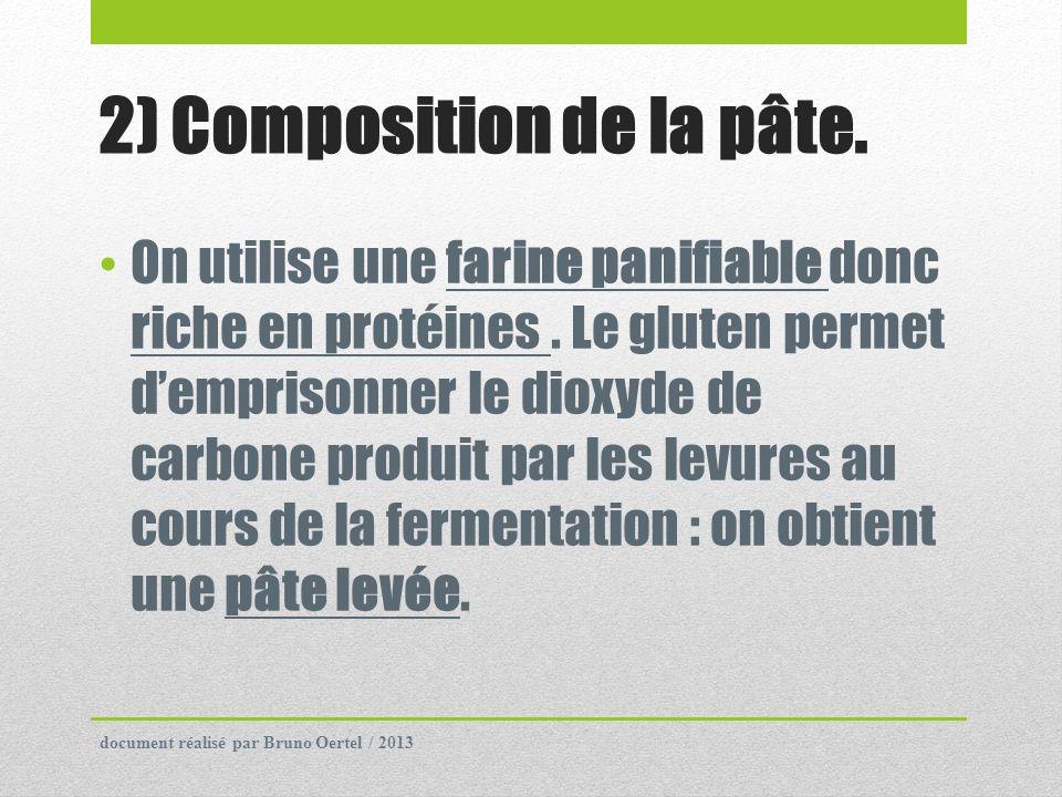 2) Composition de la pâte.