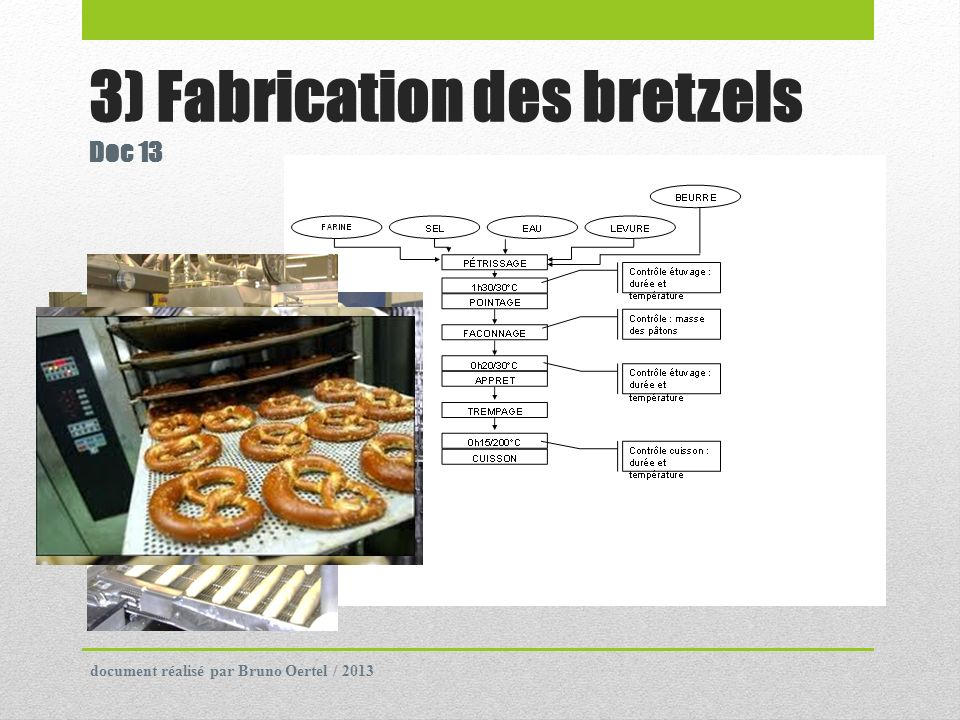 3) Fabrication des bretzels Doc 13