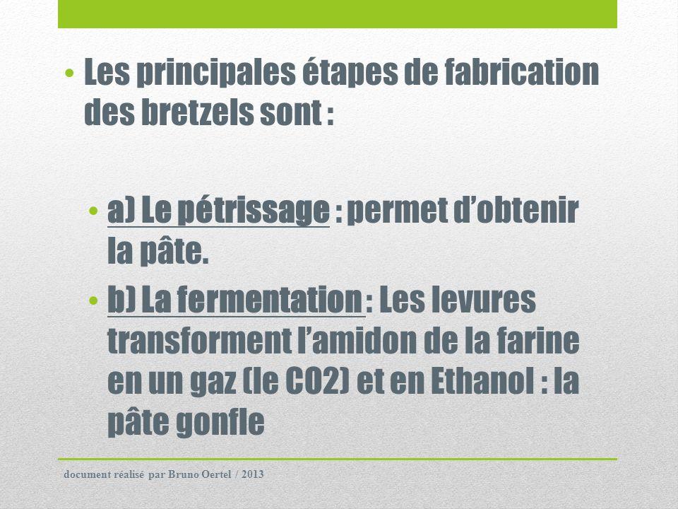 Les principales étapes de fabrication des bretzels sont :