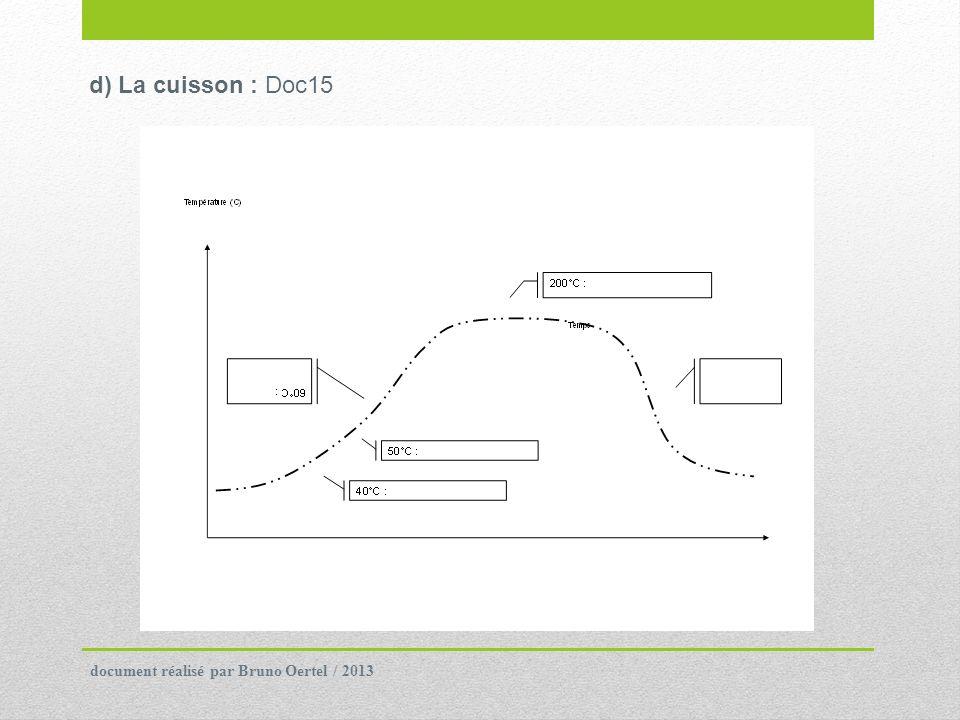d) La cuisson : Doc15 document réalisé par Bruno Oertel / 2013