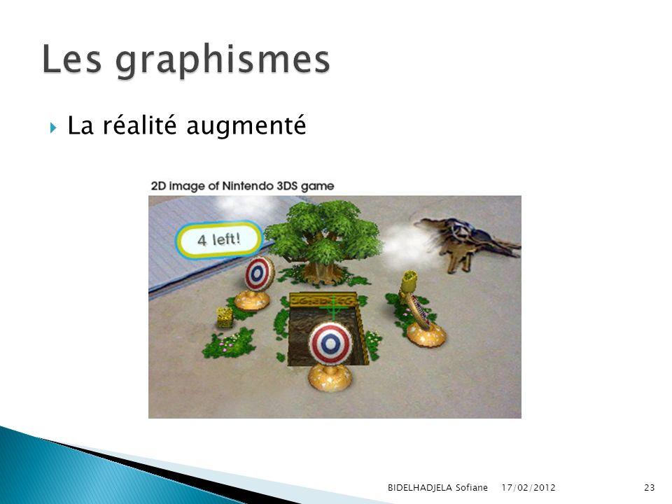 Les graphismes La réalité augmenté BIDELHADJELA Sofiane 17/02/2012