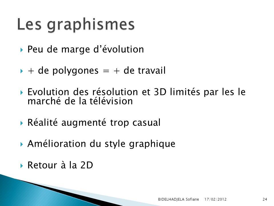 Les graphismes Peu de marge d'évolution + de polygones = + de travail