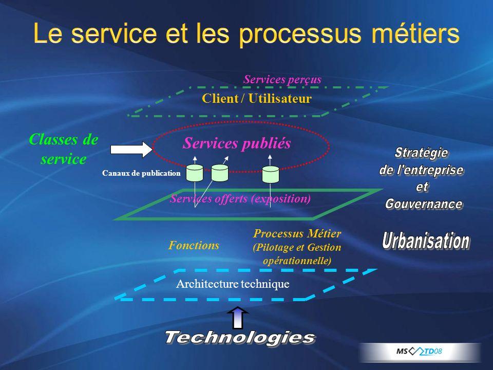 Le service et les processus métiers