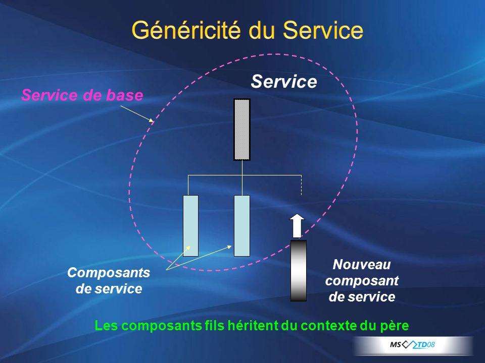 Nouveau composant de service