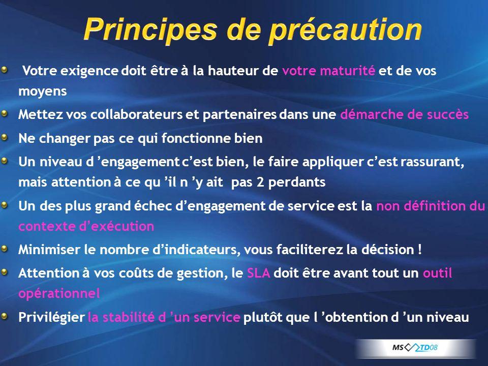 Principes de précaution