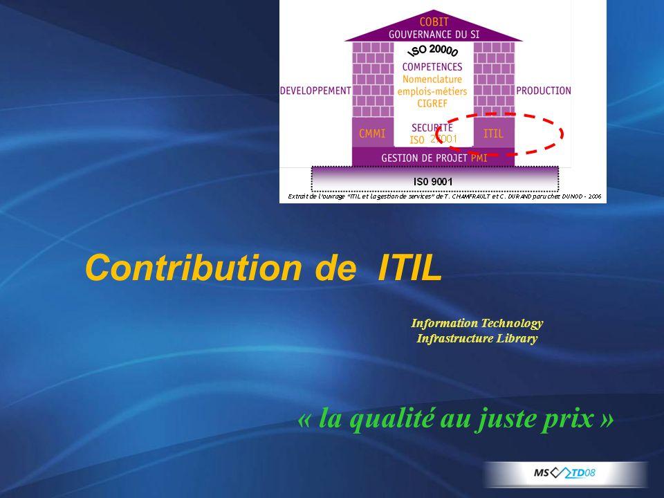 Contribution de ITIL « la qualité au juste prix »