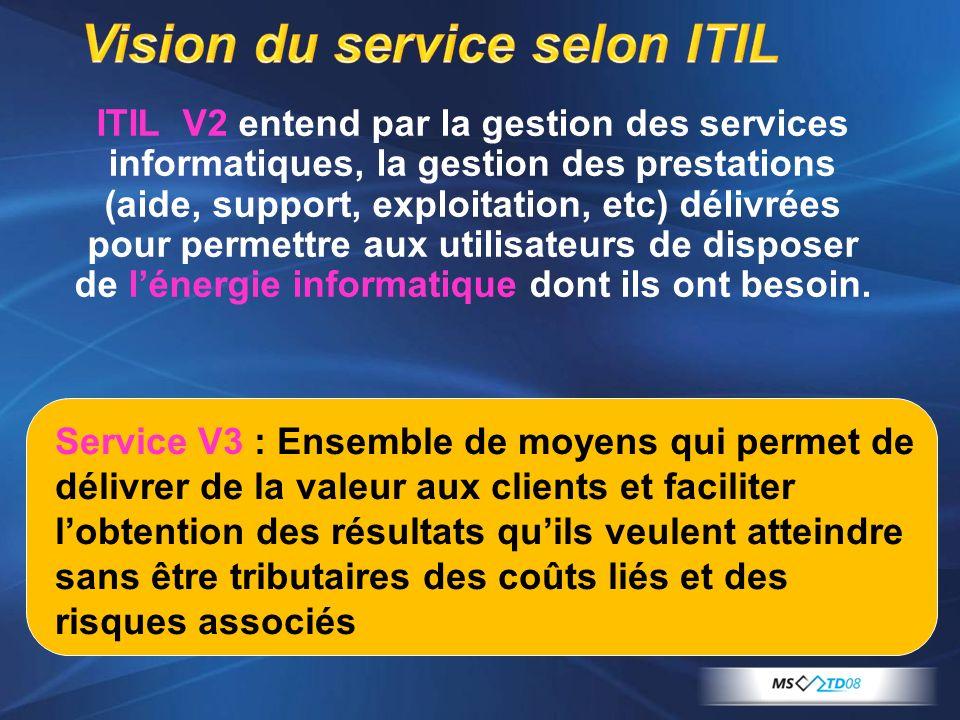 Vision du service selon ITIL