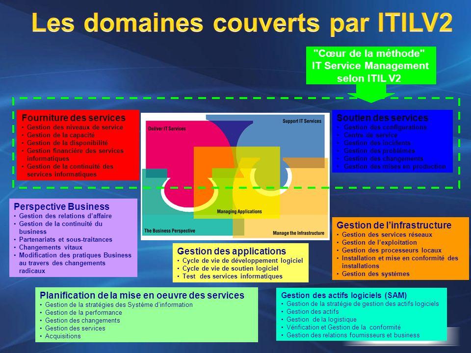 Les domaines couverts par ITILV2