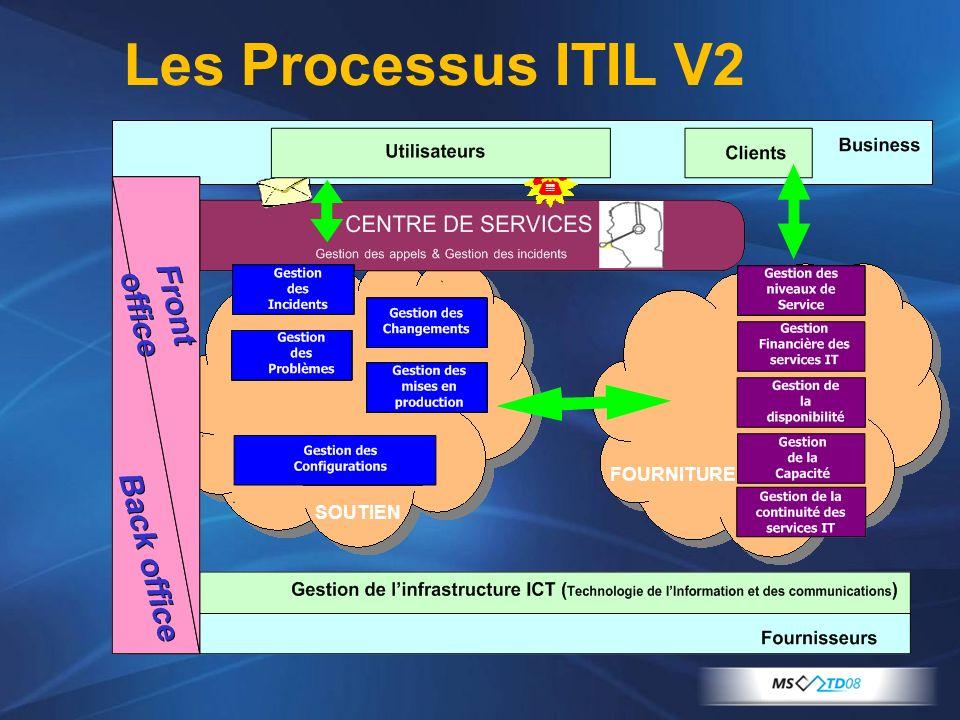 Les Processus ITIL V2 FOURNITURE SOUTIEN