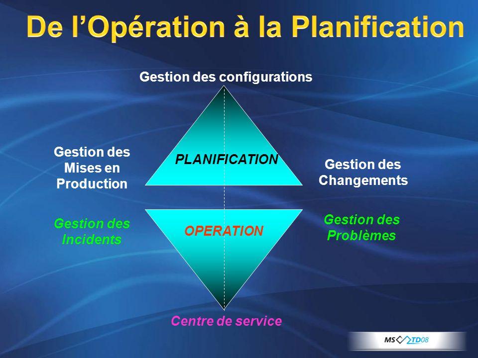 De l'Opération à la Planification