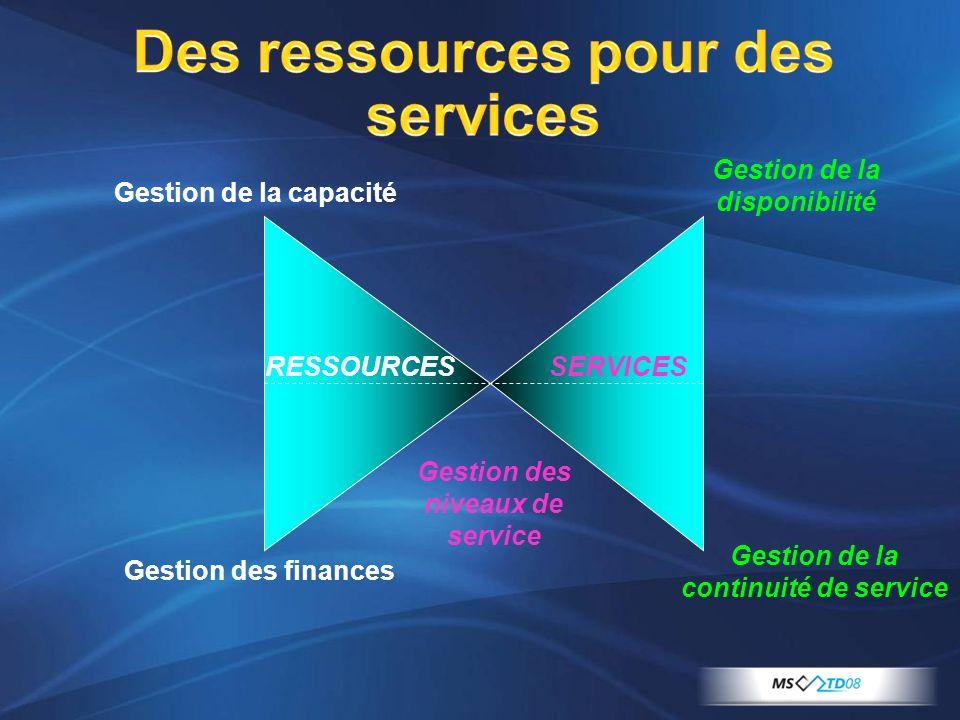 Des ressources pour des services
