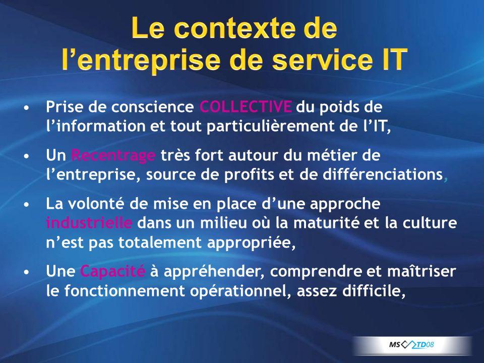 Le contexte de l'entreprise de service IT