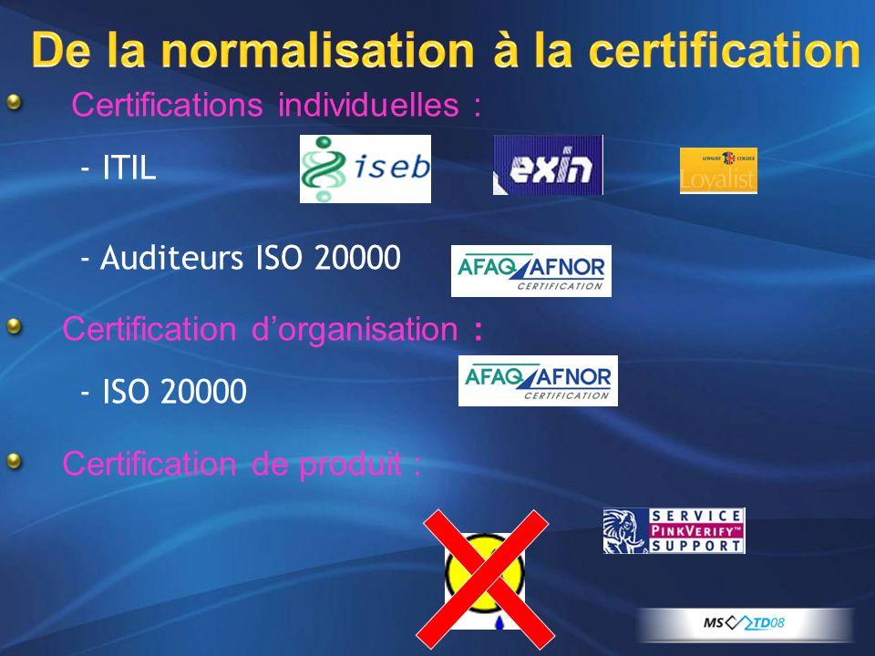 De la normalisation à la certification