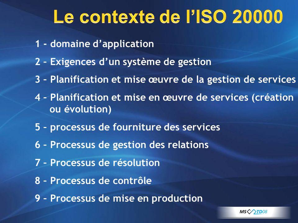 Le contexte de l'ISO 20000 1 - domaine d'application