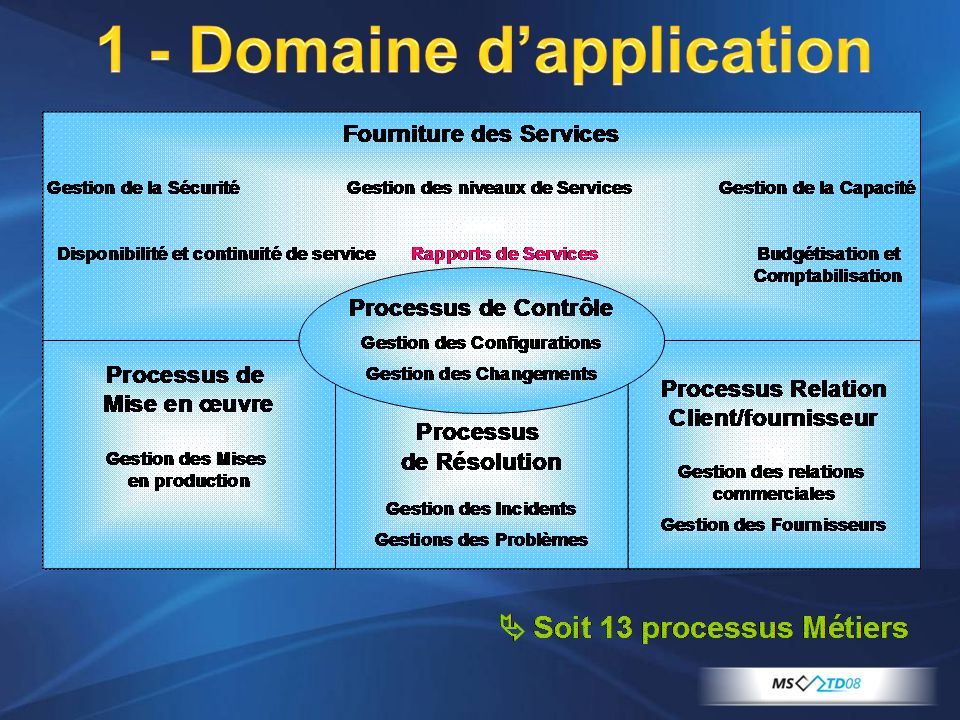 1 - Domaine d'application