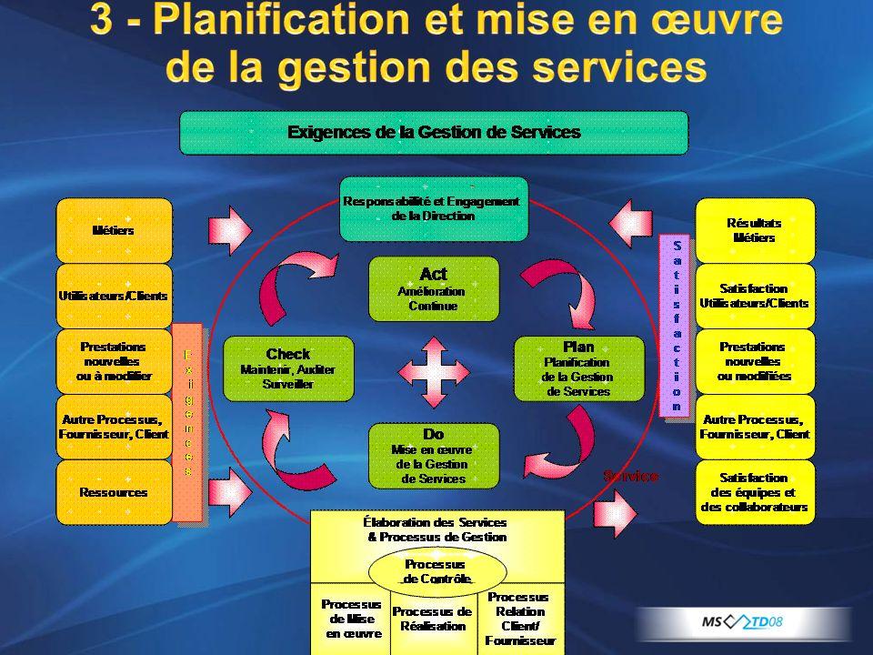 3 - Planification et mise en œuvre de la gestion des services