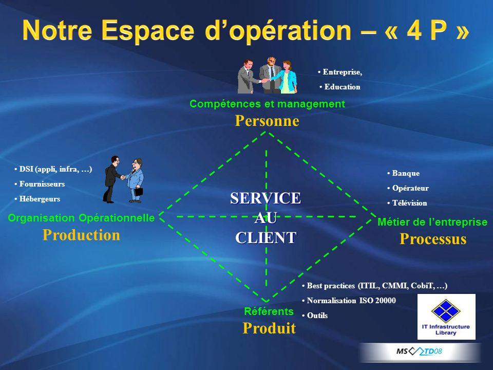 Notre Espace d'opération – « 4 P »