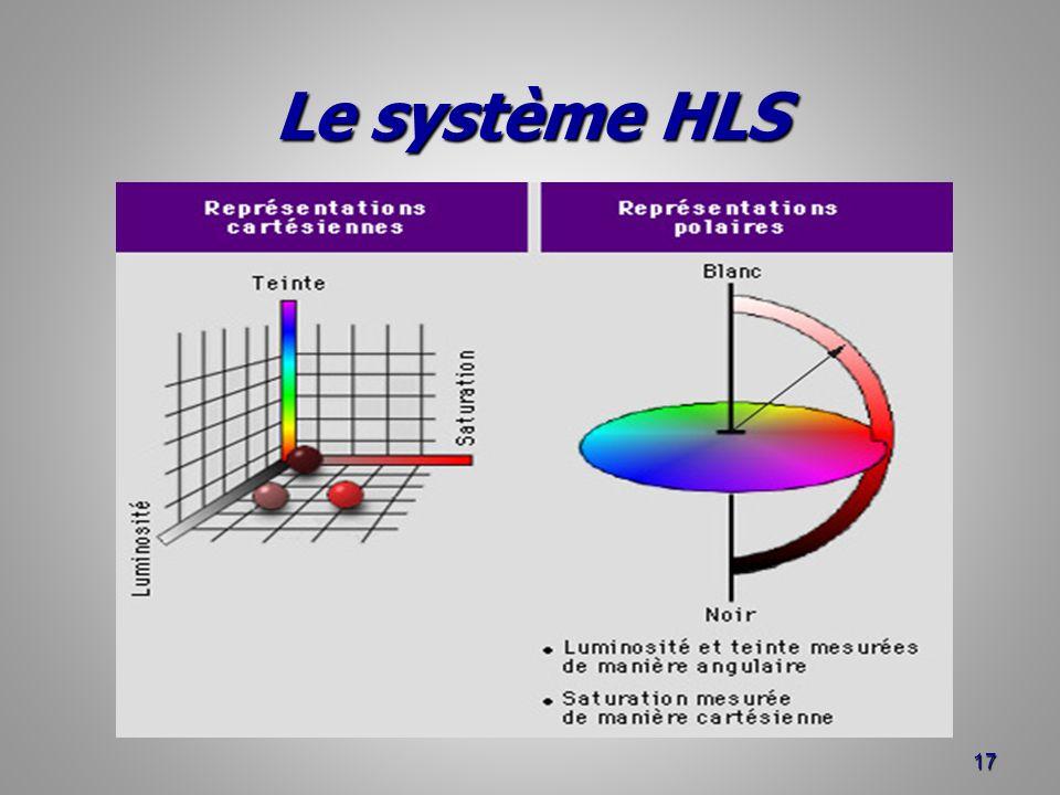 Le système HLS
