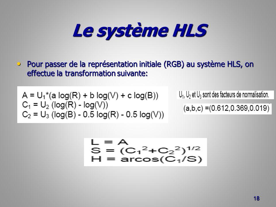 Le système HLS Pour passer de la représentation initiale (RGB) au système HLS, on effectue la transformation suivante: