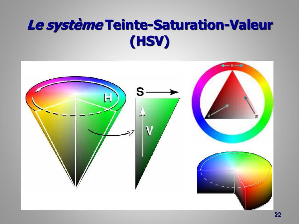 Le système Teinte-Saturation-Valeur (HSV)