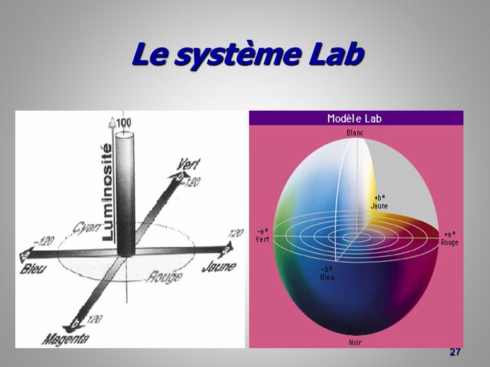 Le système Lab