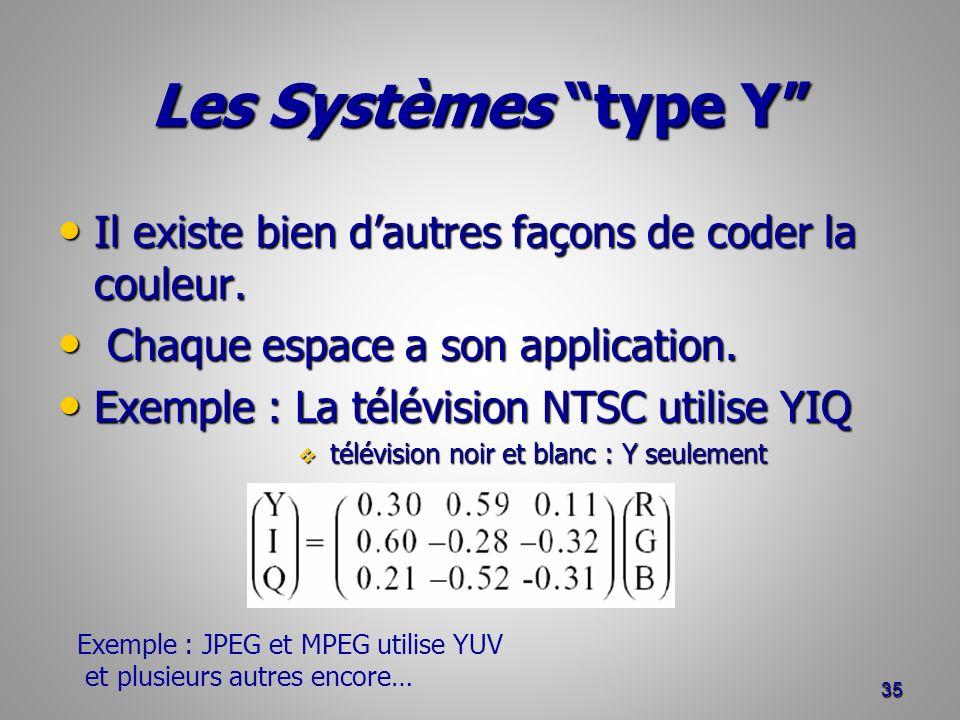 Les Systèmes type Y Il existe bien d'autres façons de coder la couleur. Chaque espace a son application.