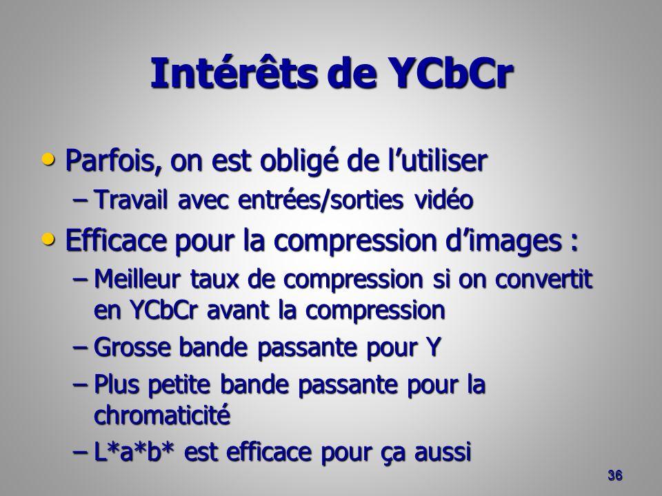 Intérêts de YCbCr Parfois, on est obligé de l'utiliser