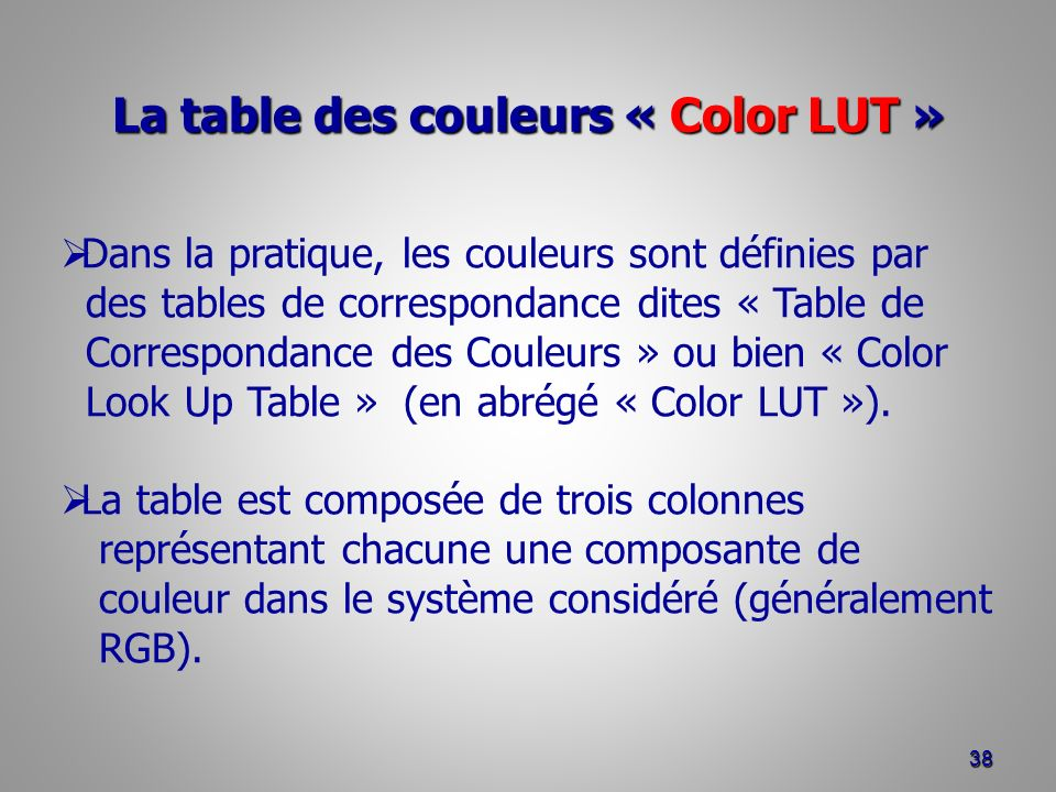 La table des couleurs « Color LUT »