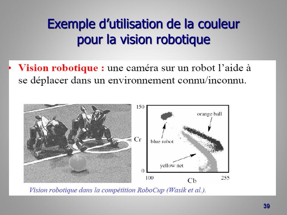Exemple d'utilisation de la couleur pour la vision robotique
