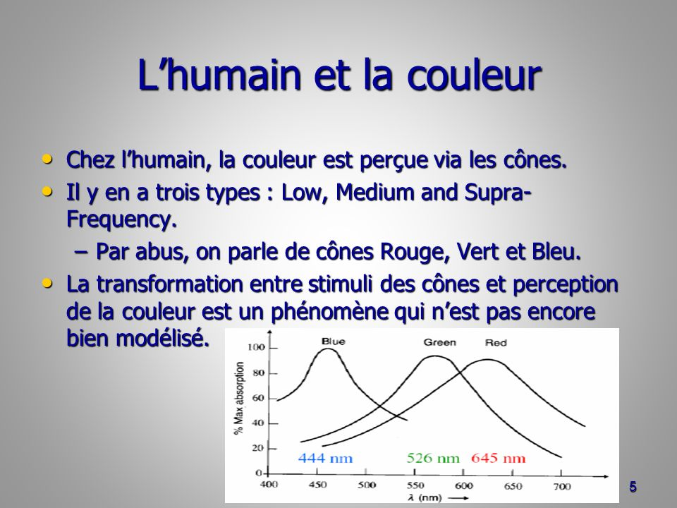 L'humain et la couleur Chez l'humain, la couleur est perçue via les cônes. Il y en a trois types : Low, Medium and Supra-Frequency.