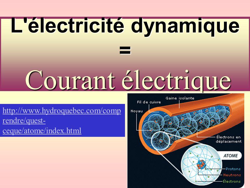 L électricité dynamique = Courant électrique