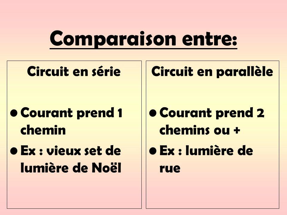 Comparaison entre: Circuit en série Courant prend 1 chemin