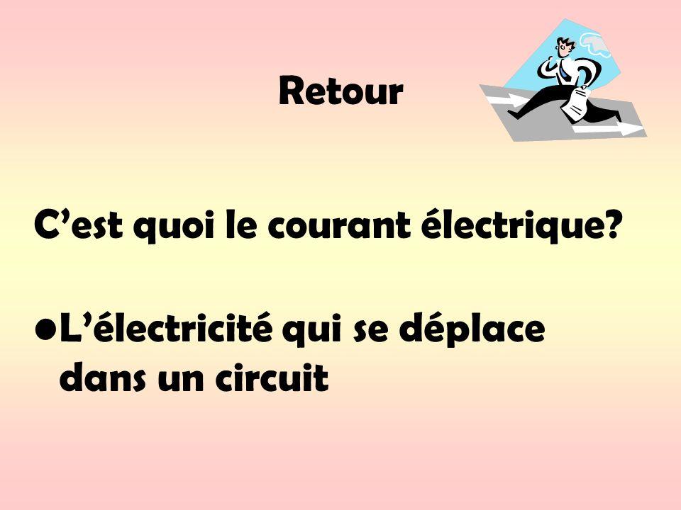 Retour C'est quoi le courant électrique L'électricité qui se déplace dans un circuit