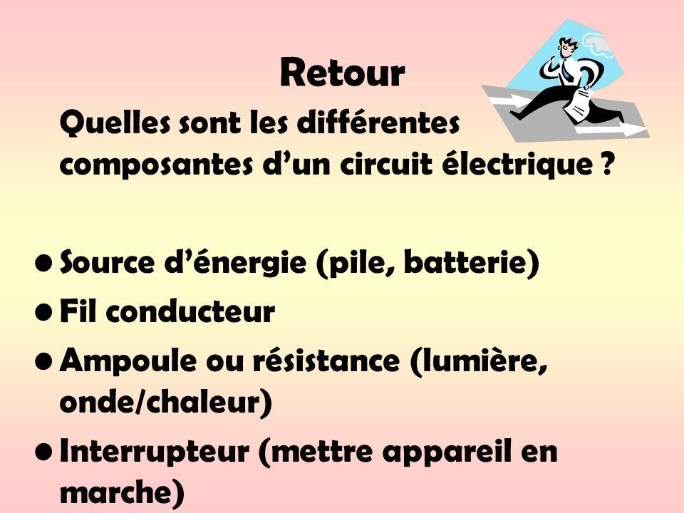 Retour Quelles sont les différentes composantes d'un circuit électrique Source d'énergie (pile, batterie)