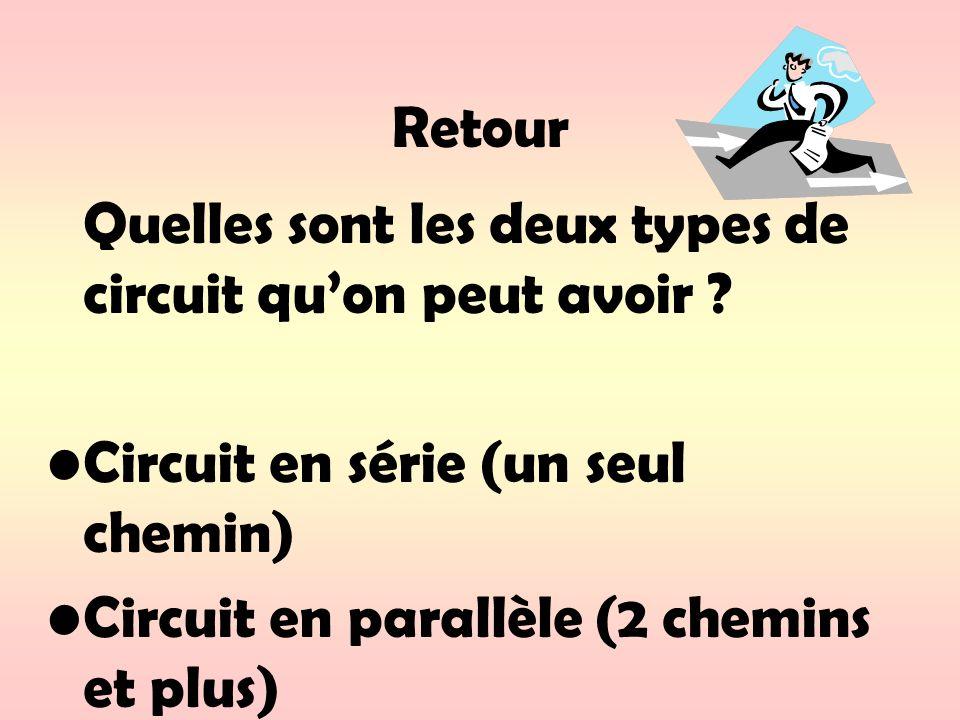 Retour Quelles sont les deux types de circuit qu'on peut avoir Circuit en série (un seul chemin)
