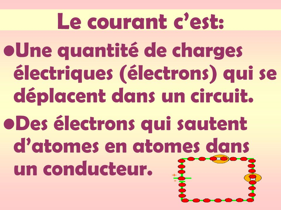 Le courant c'est: Une quantité de charges électriques (électrons) qui se déplacent dans un circuit.