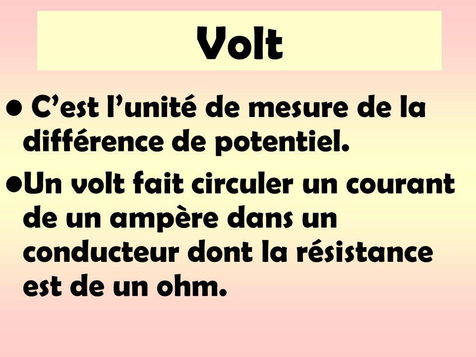 Volt C'est l'unité de mesure de la différence de potentiel.