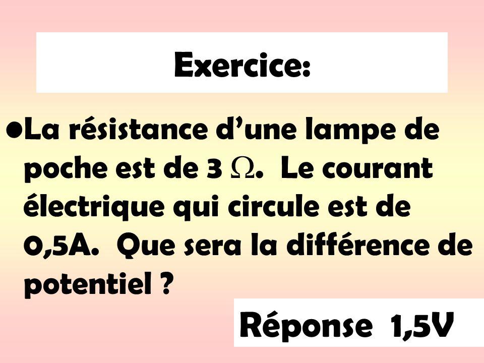Exercice: La résistance d'une lampe de poche est de 3 . Le courant électrique qui circule est de 0,5A. Que sera la différence de potentiel